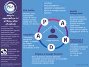 PANDA strategies infographic Final